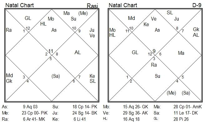 Mind, Body and Soul Jyotish   Parijaata   Page 3