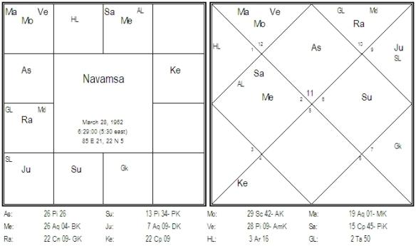 Chart 10 D-9